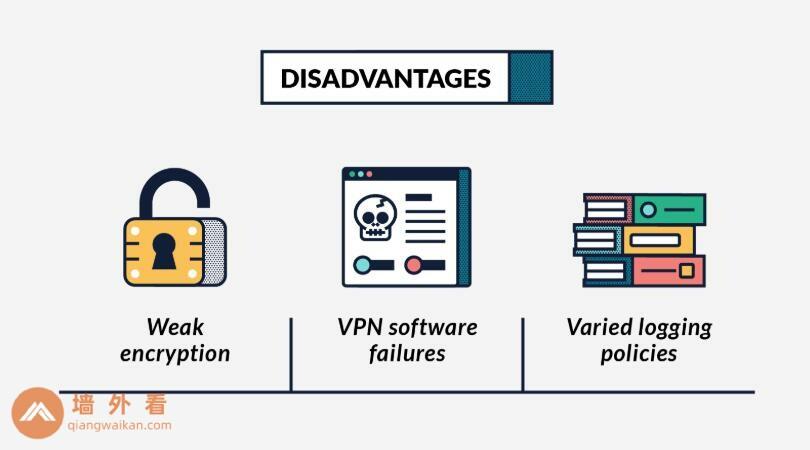 VPN的缺点
