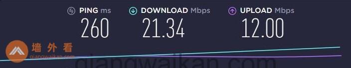 Surfshark VPN美国服务器速度