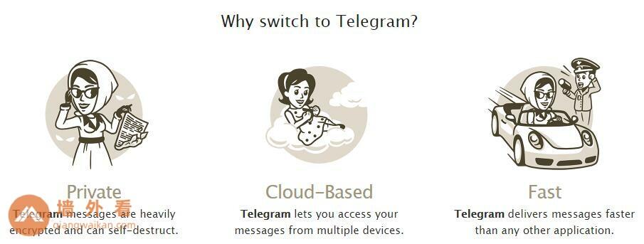Telegram有点