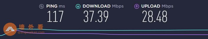 NordVPN速度