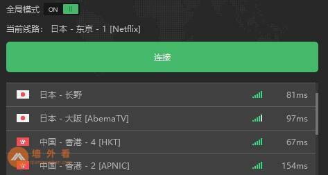 Panda VPN使用
