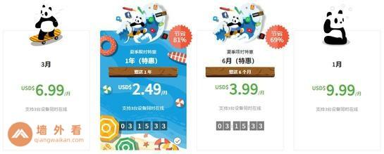 Panda VPN价格