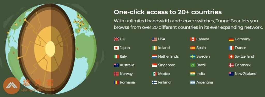 拥有TunnelBear服务器的国家