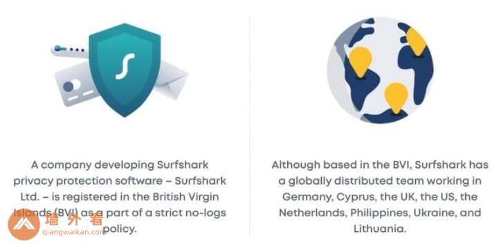 Surfshark隐私政策