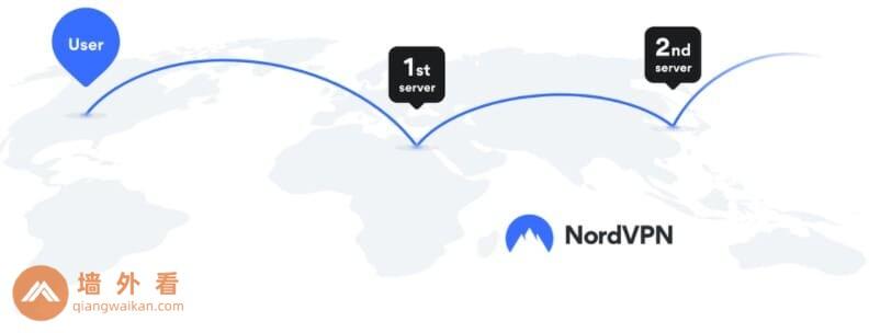 NordVPN双VPN服务器配置