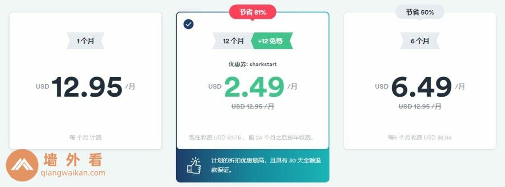 Surfshark VPN的价格