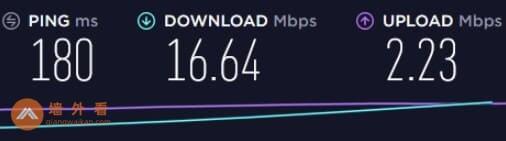 Betternet美国服务器很慢