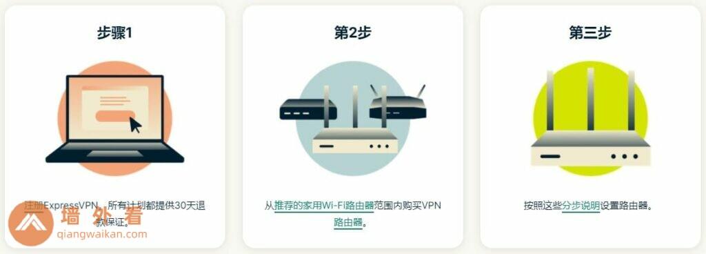 如何在路由器上安装ExpressVPN